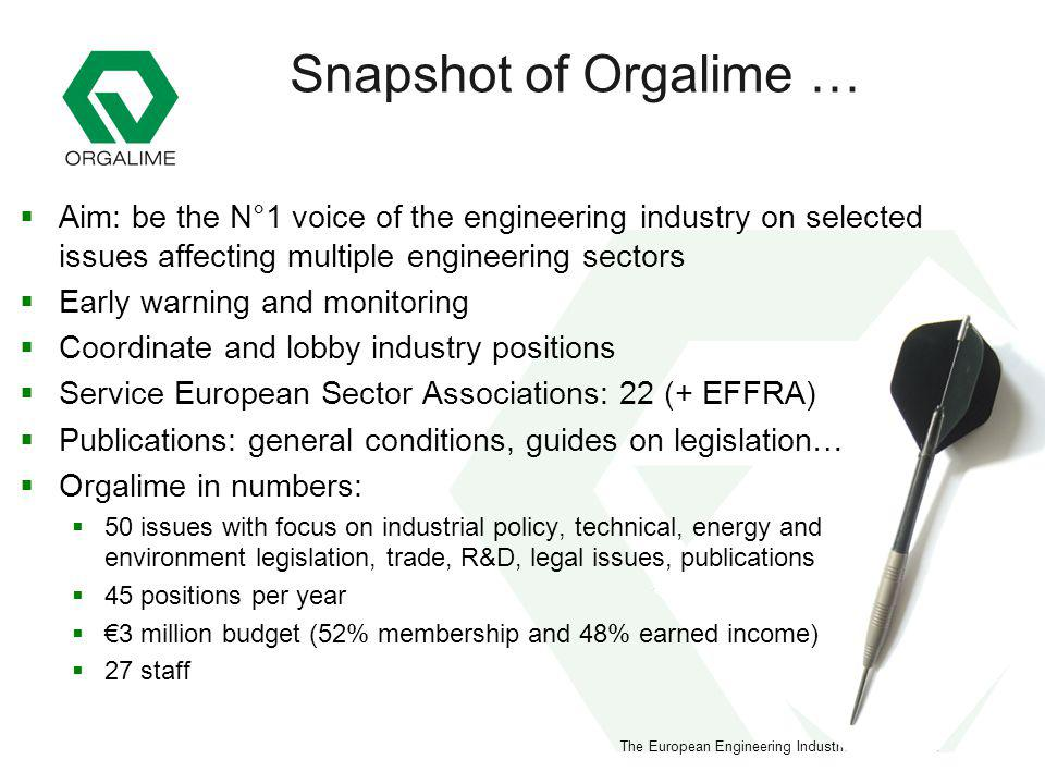 The European Engineering Industries Association Snapshot of Orgalime … Aim: be the N°1 voice of the engineering industry on selected issues affecting
