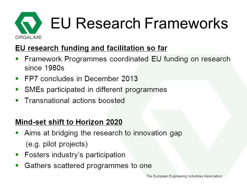 The European Engineering Industries Association EU Research Frameworks EU research funding and facilitation so far Framework Programmes coordinated EU