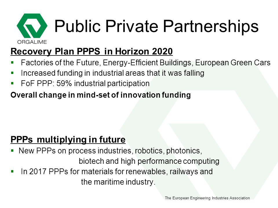 The European Engineering Industries Association Public Private Partnerships Recovery Plan PPPS in Horizon 2020 Factories of the Future, Energy-Efficie