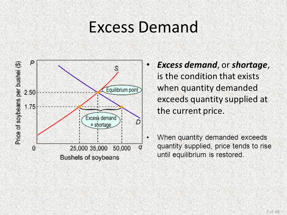 Excess Demand 3 of 48 Excess demand, or shortage, is the condition that exists when quantity demanded exceeds quantity supplied at the current price.
