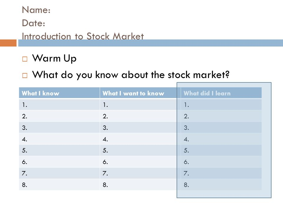 Name: Date: Introduction to Stock Market Warm Up What do you know about the stock market? What I knowWhat I want to knowWhat did I learn 1. 2. 3. 4. 5