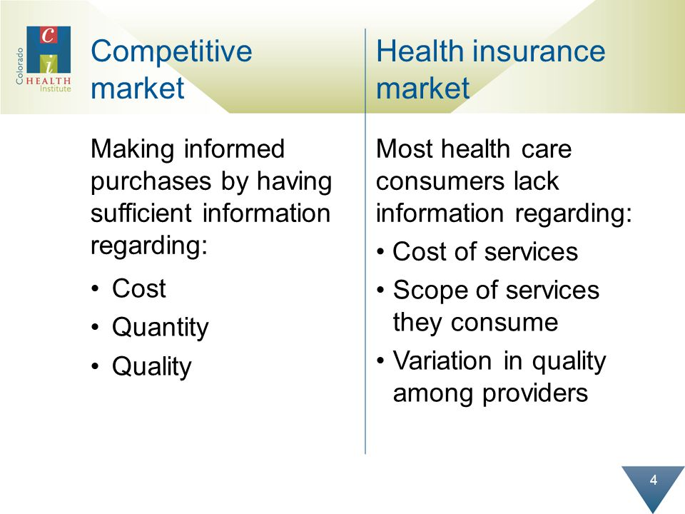 4 Competitive market Health insurance market Making informed purchases by having sufficient information regarding: Most health care consumers lack information regarding: Cost of services Cost Quantity Quality Scope of services they consume Variation in quality among providers