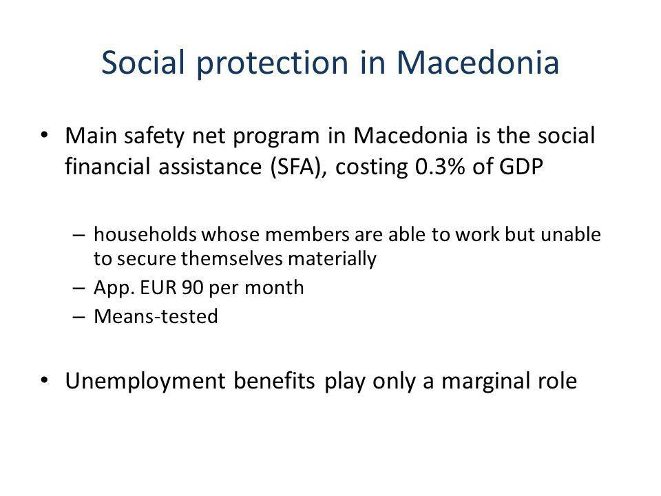 Social protection in Macedonia Main safety net program in Macedonia is the social financial assistance (SFA), costing 0.3% of GDP – households whose m
