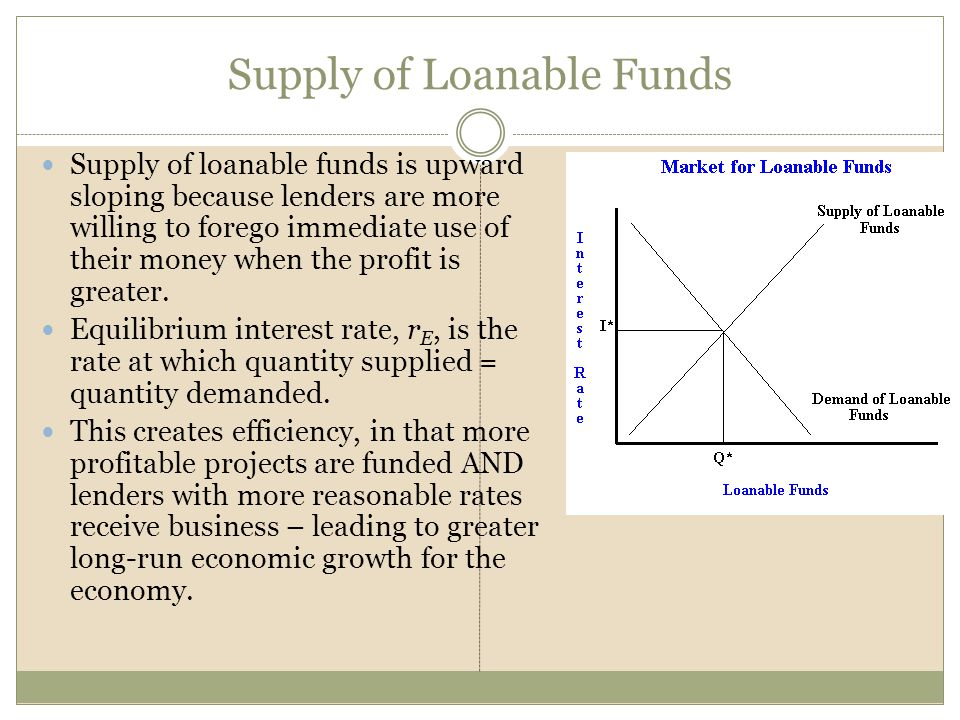 Supply of Loanable Funds Supply of loanable funds is upward sloping because lenders are more willing to forego immediate use of their money when the p