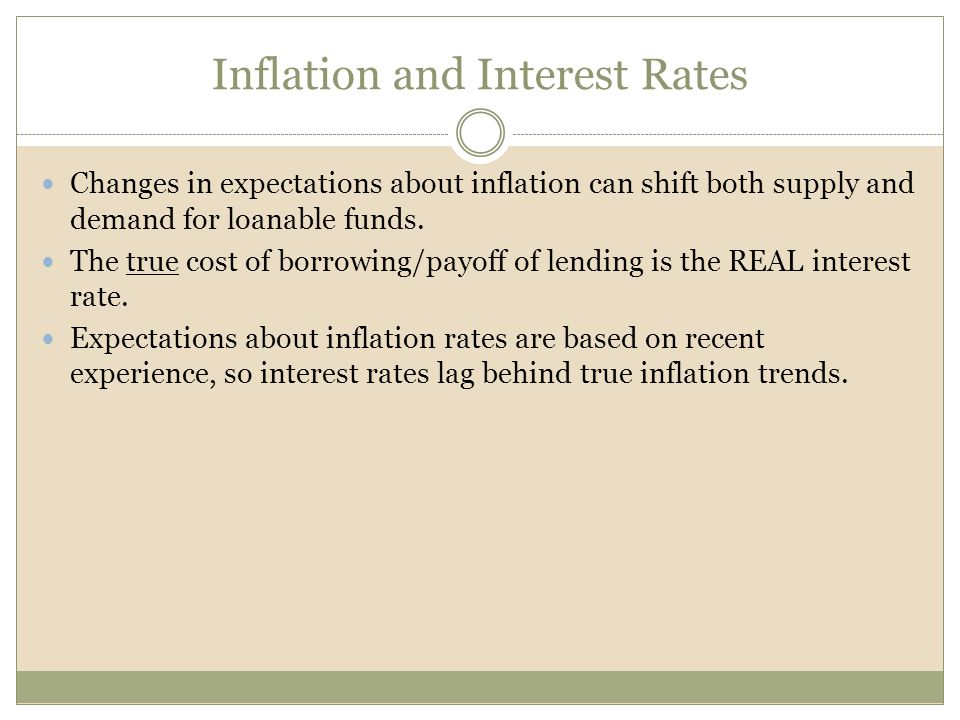 Inflation and Interest Rates Changes in expectations about inflation can shift both supply and demand for loanable funds. The true cost of borrowing/p