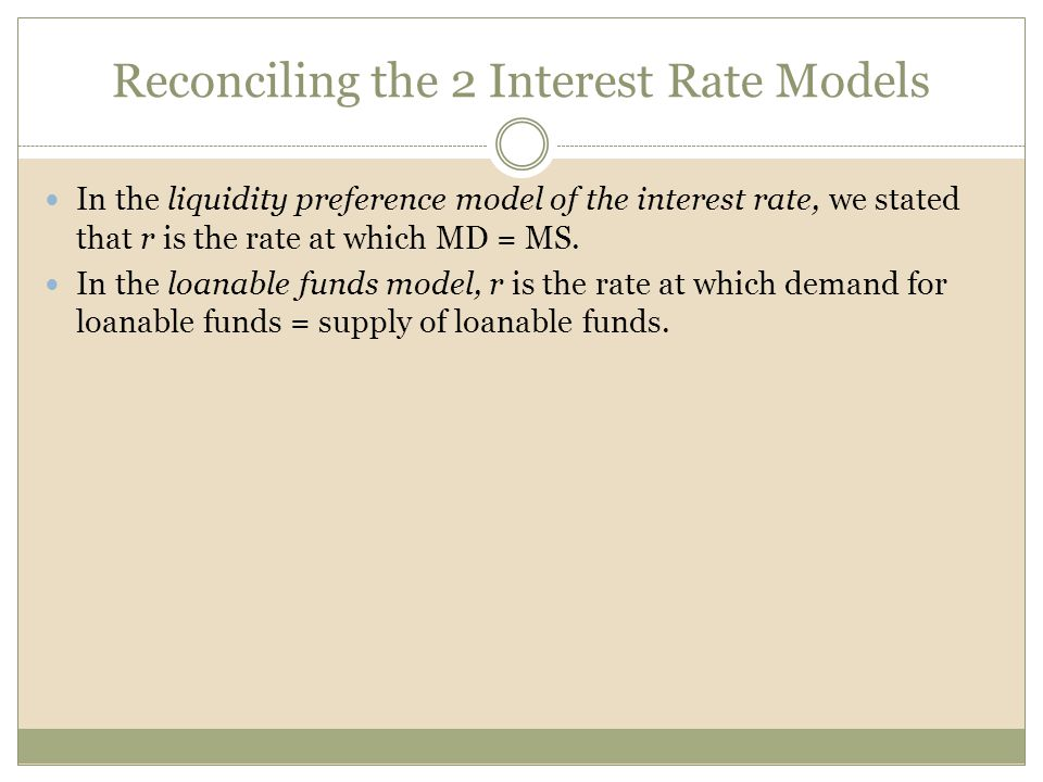Reconciling the 2 Interest Rate Models In the liquidity preference model of the interest rate, we stated that r is the rate at which MD = MS. In the l