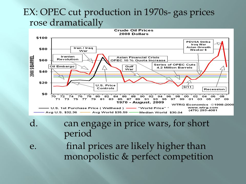 EX: OPEC cut production in 1970s- gas prices rose dramatically d.