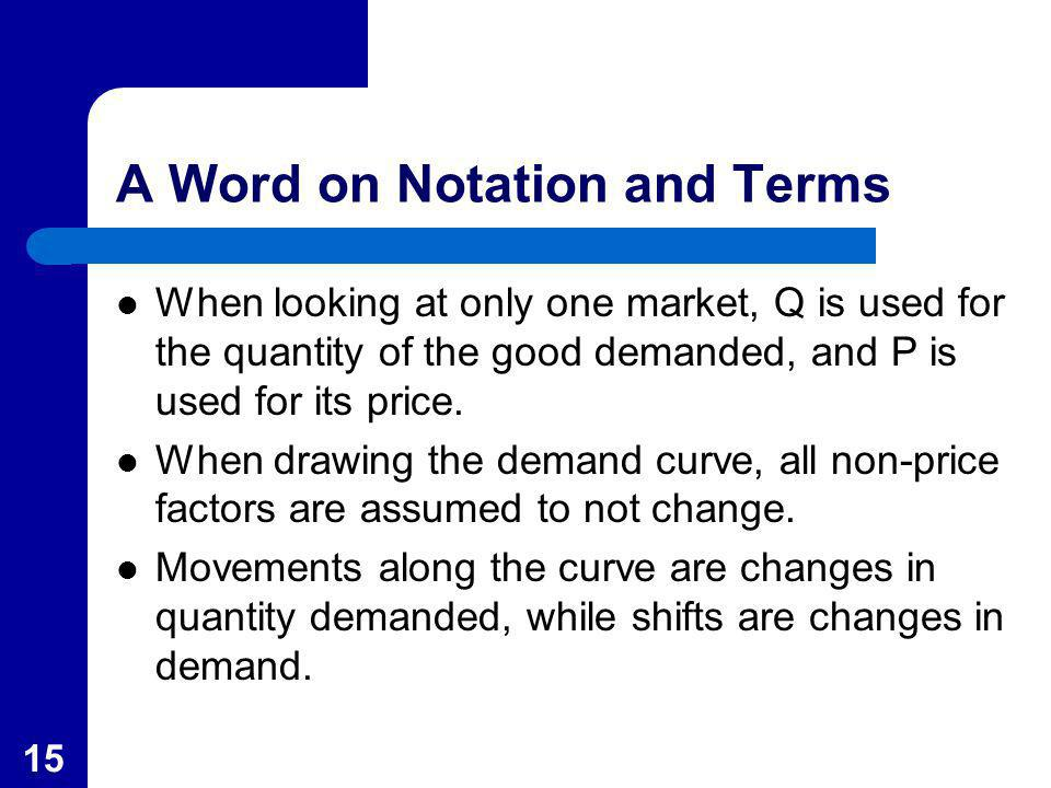 15 A Word on Notation and Terms When looking at only one market, Q is used for the quantity of the good demanded, and P is used for its price. When dr
