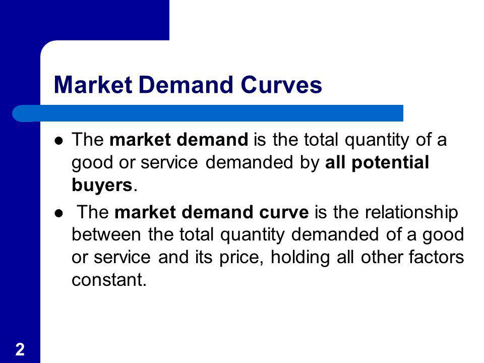 3 Construction of the Market Demand Curve The market demand curve is constructed by horizontally summing the demands of the individual consumers Assume the market consists of only two buyers as shown in Figure 4.1 – At any given price, such as P * X, individual 1 demands X * 1 and individual 2 demands X * 2.