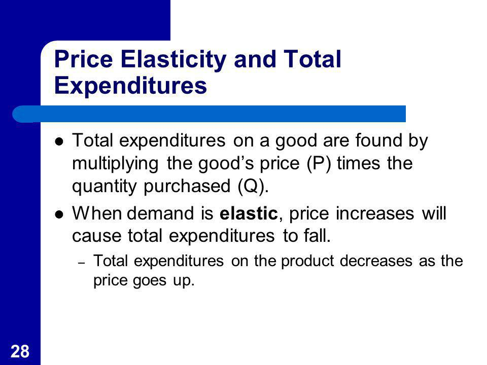 28 Price Elasticity and Total Expenditures Total expenditures on a good are found by multiplying the goods price (P) times the quantity purchased (Q).