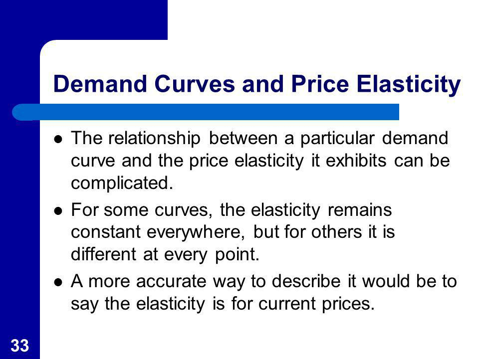33 Demand Curves and Price Elasticity The relationship between a particular demand curve and the price elasticity it exhibits can be complicated. For