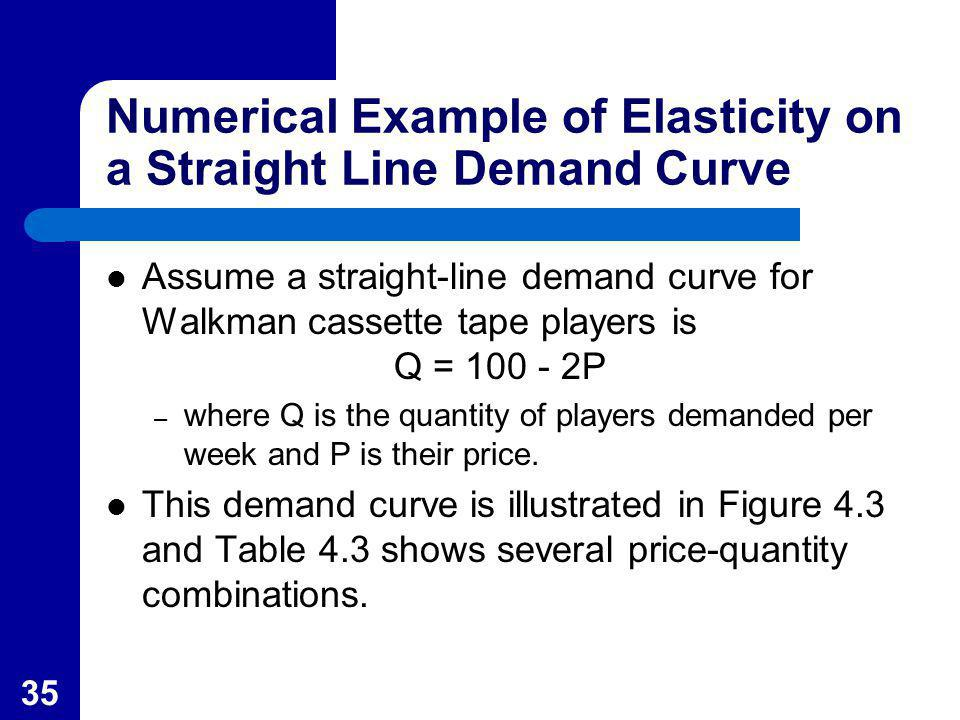 35 Numerical Example of Elasticity on a Straight Line Demand Curve Assume a straight-line demand curve for Walkman cassette tape players is Q = 100 -