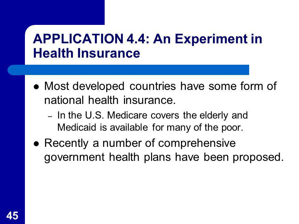 45 APPLICATION 4.4: An Experiment in Health Insurance Most developed countries have some form of national health insurance. – In the U.S. Medicare cov