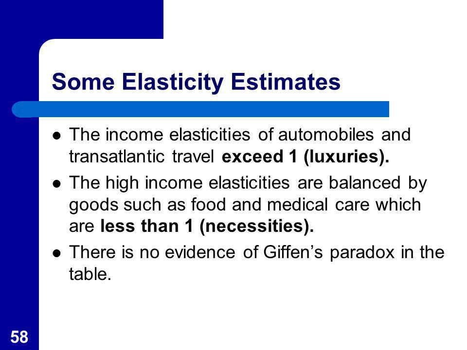 58 Some Elasticity Estimates The income elasticities of automobiles and transatlantic travel exceed 1 (luxuries). The high income elasticities are bal