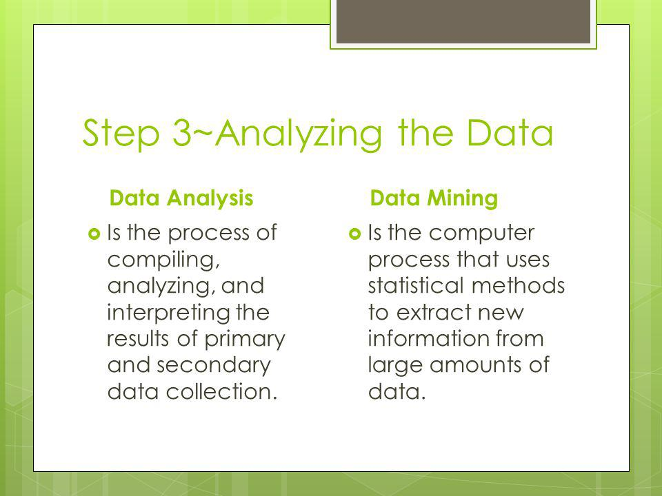 Step 3~Analyzing the Data Data Analysis Is the process of compiling, analyzing, and interpreting the results of primary and secondary data collection.