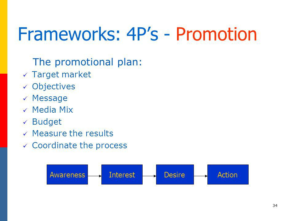 34 Frameworks: 4Ps - Promotion The promotional plan: Target market Objectives Message Media Mix Budget Measure the results Coordinate the process Awar