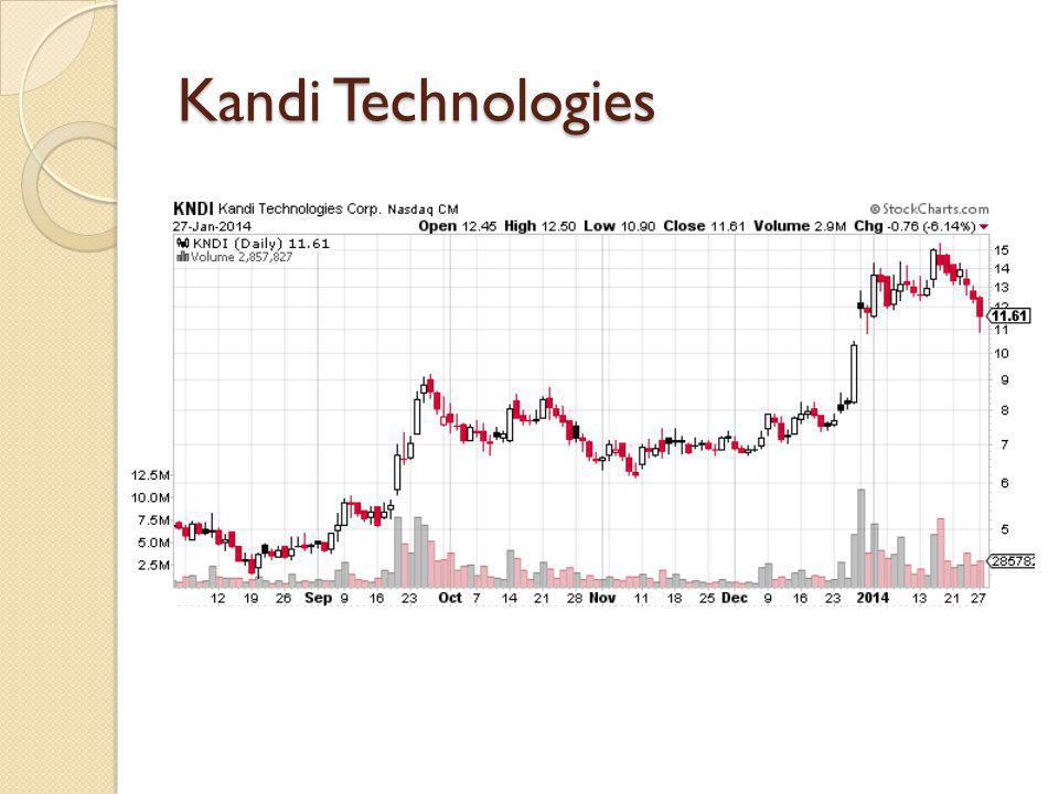 Kandi Technologies