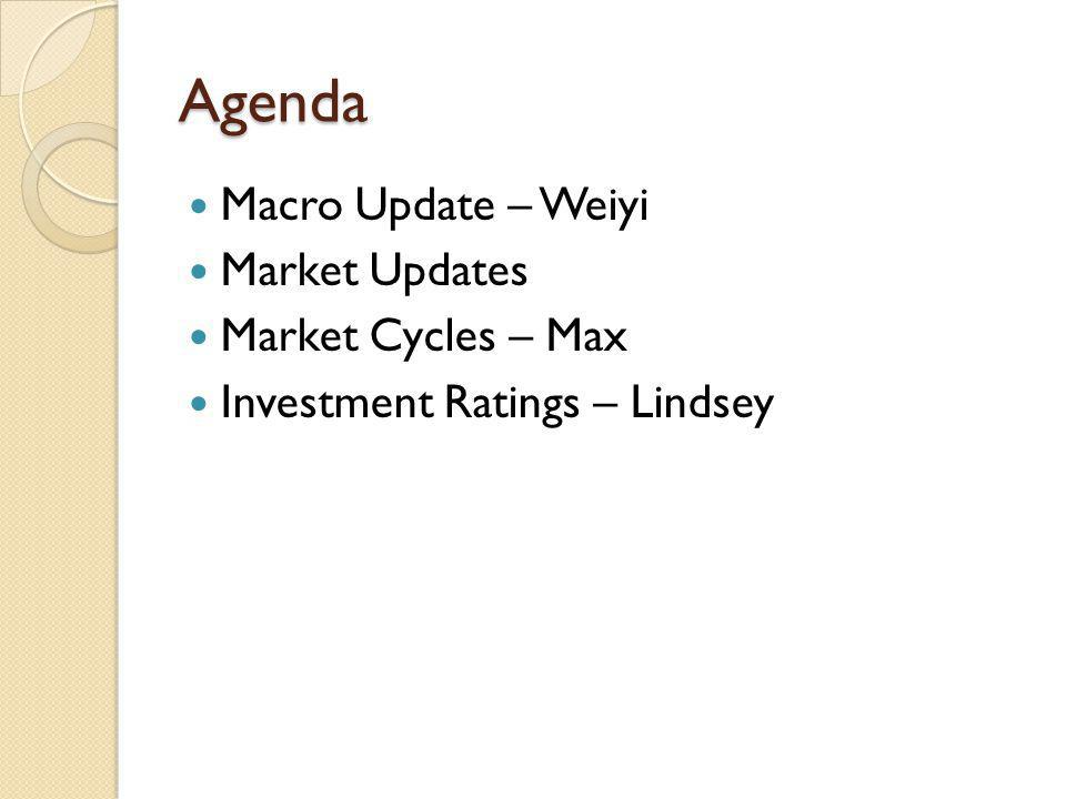 Agenda Macro Update – Weiyi Market Updates Market Cycles – Max Investment Ratings – Lindsey