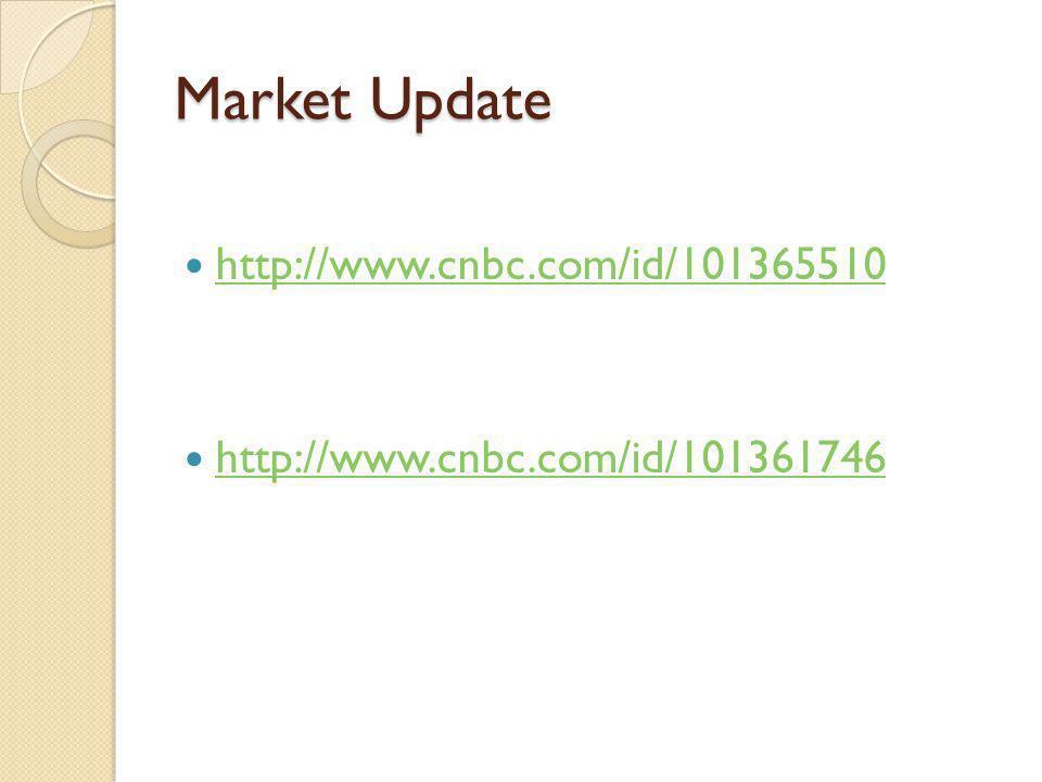 Market Update http://www.cnbc.com/id/101365510 http://www.cnbc.com/id/101361746