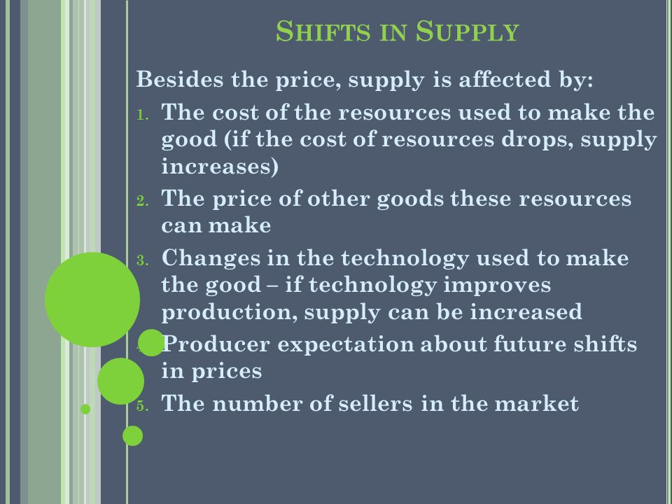 S HIFTS IN S UPPLY Besides the price, supply is affected by: 1.