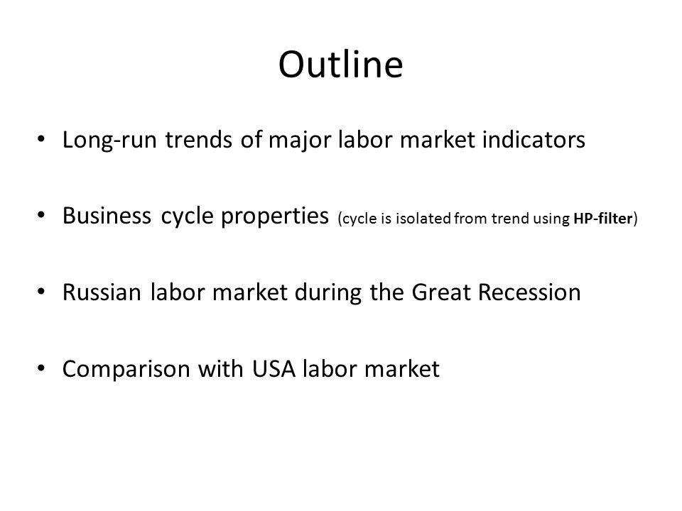 Outline Long-run trends of major labor market indicators Business cycle properties (cycle is isolated from trend using HP-filter) Russian labor market during the Great Recession Comparison with USA labor market