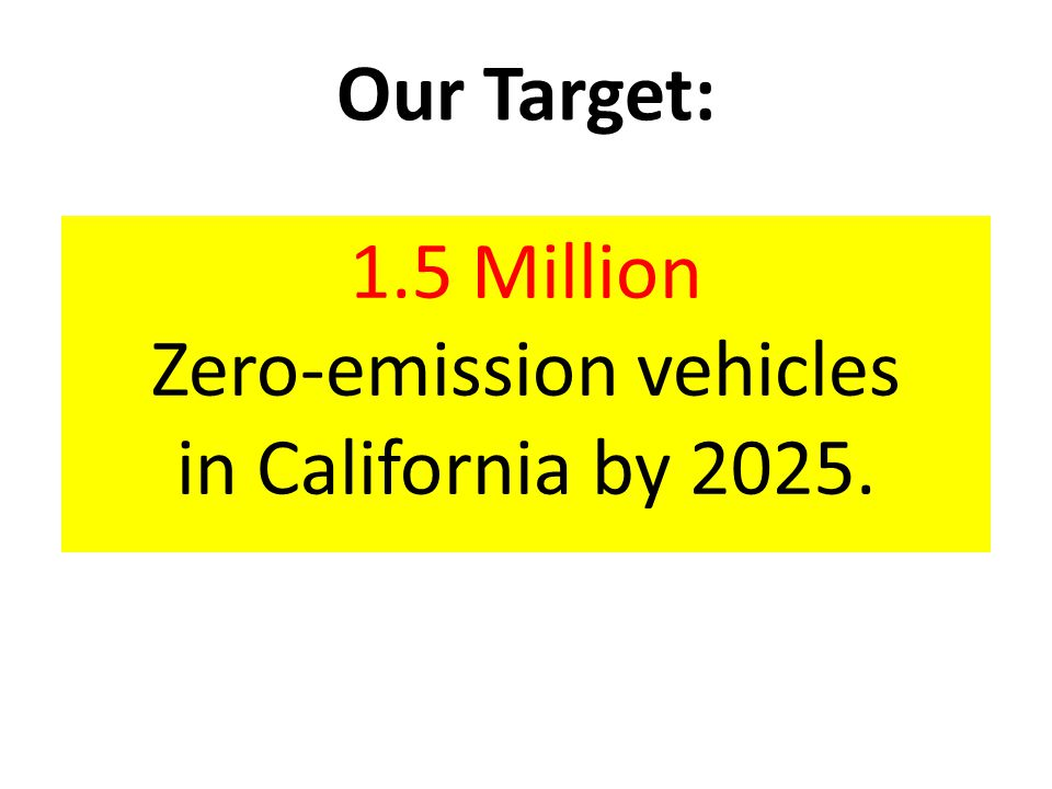 Our Target: 1.5 Million Zero-emission vehicles in California by 2025.