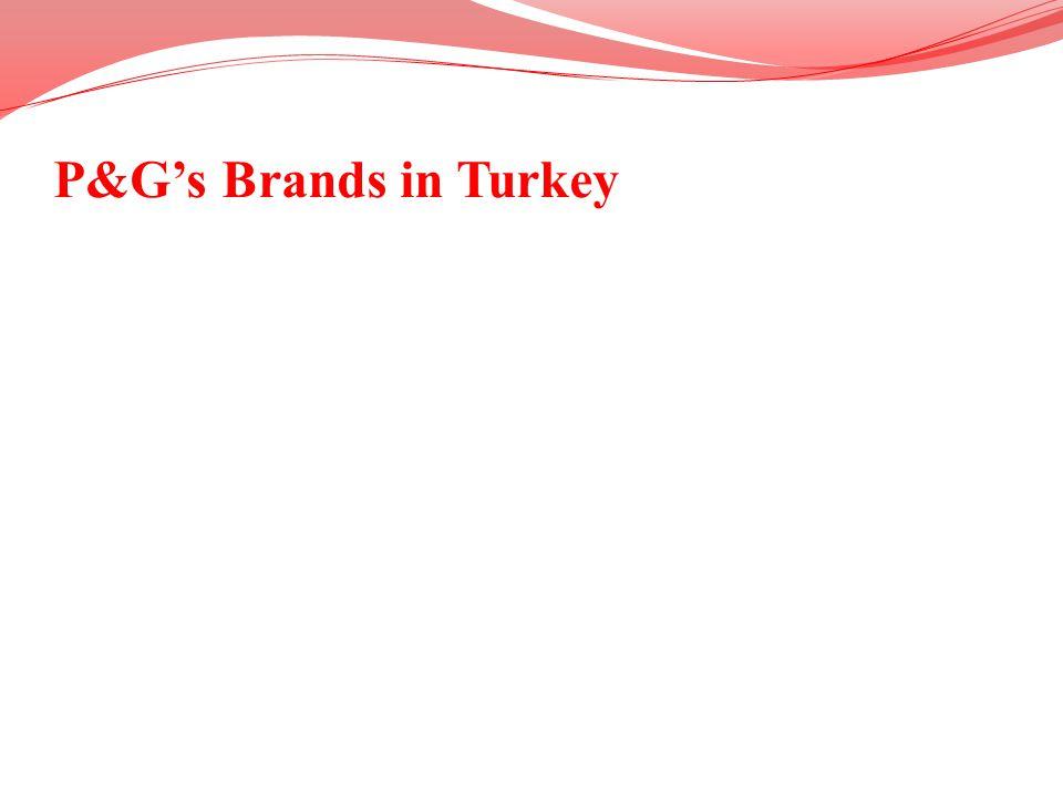 P&Gs Brands in Turkey