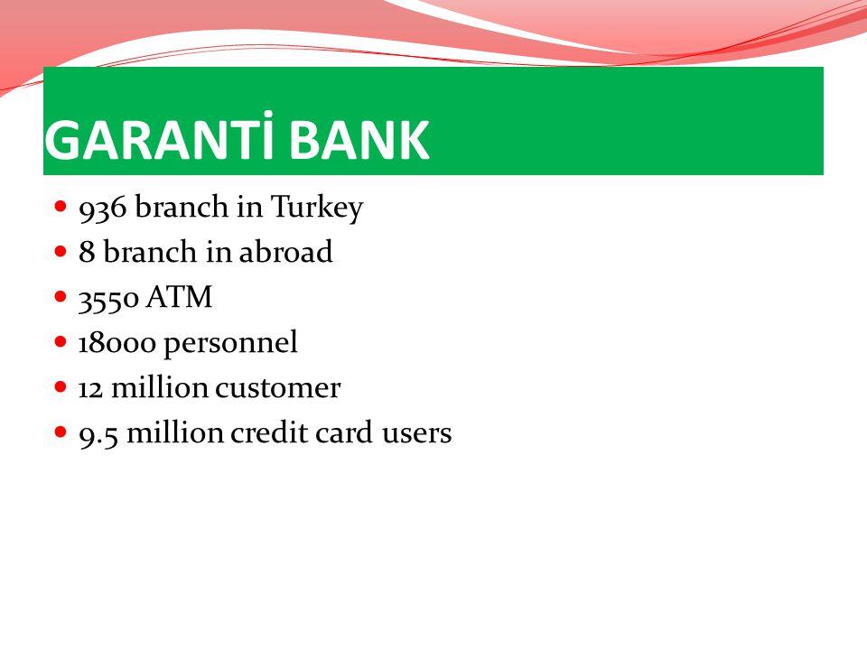 GARANTİ BANK 936 branch in Turkey 8 branch in abroad 3550 ATM 18000 personnel 12 million customer 9.5 million credit card users