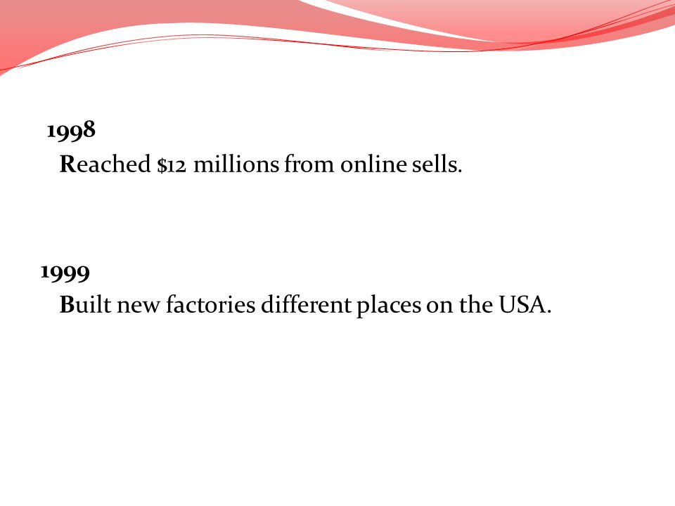 1998 Reached $12 millions from online sells. 1999 Built new factories different places on the USA.