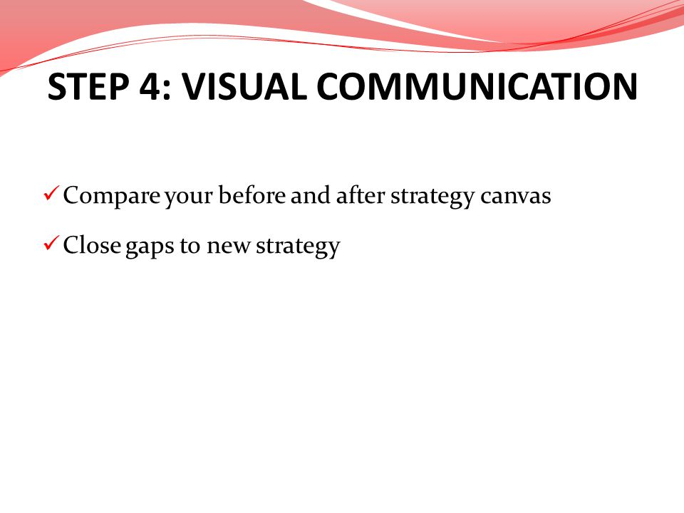 STEP 4: VISUAL COMMUNICATION Compare your before and after strategy canvas Close gaps to new strategy