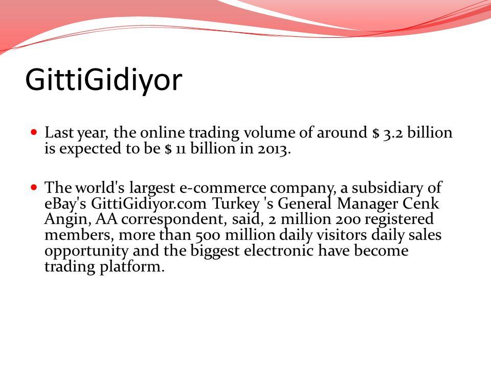 GittiGidiyor Last year, the online trading volume of around $ 3.2 billion is expected to be $ 11 billion in 2013. The world's largest e-commerce compa