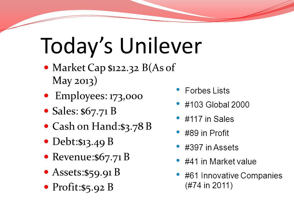 Todays Unilever Market Cap $122.32 B(As of May 2013) Employees: 173,000 Sales: $67.71 B Cash on Hand:$3.78 B Debt:$13.49 B Revenue:$67.71 B Assets:$59