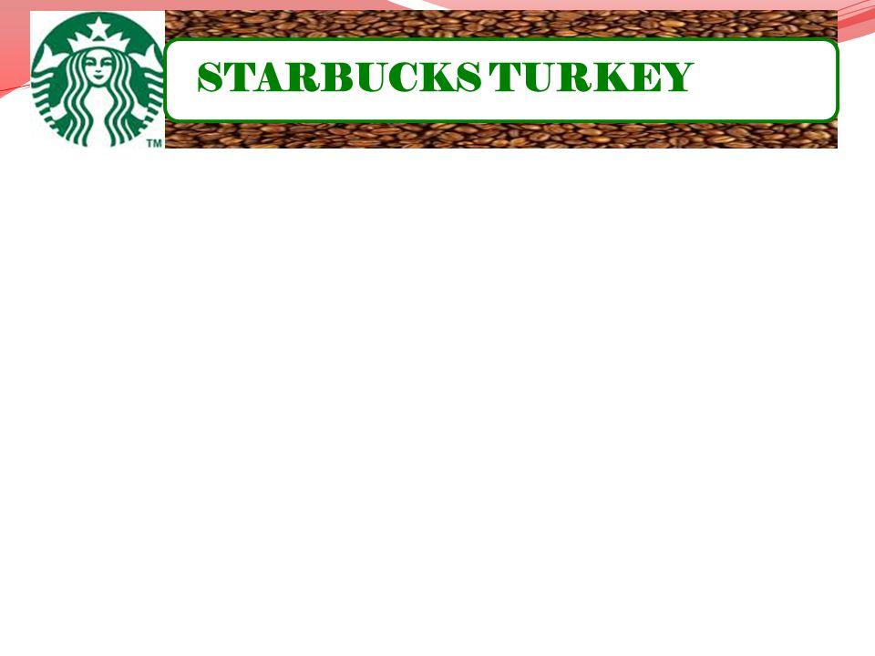 Starbucks mugs for Turkey STARBUCKS TURKEY.