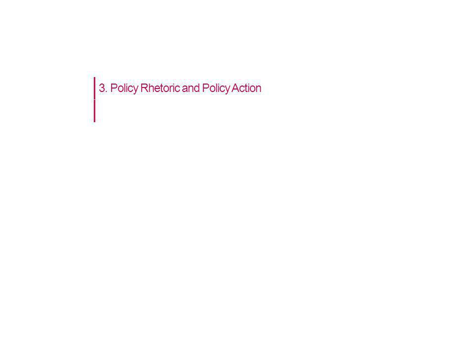 3. Policy Rhetoric and Policy Action