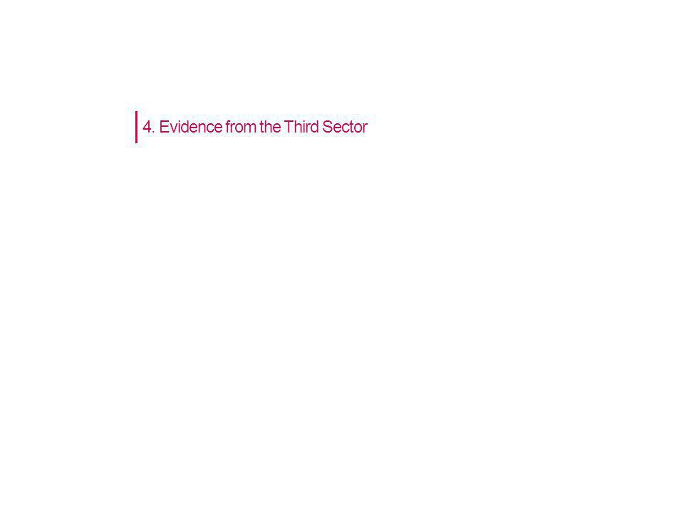 4. Evidence from the Third Sector