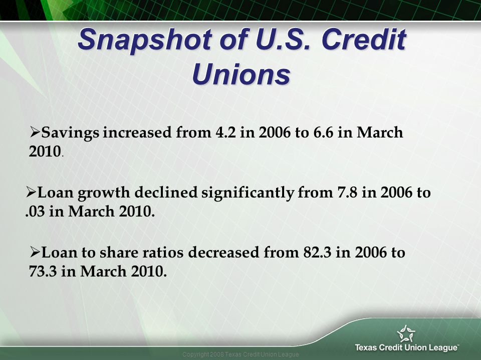 Copyright 2008 Texas Credit Union League Shift to B, C, & D Paper (Show Me the $Money$) These are the members with the greatest need.