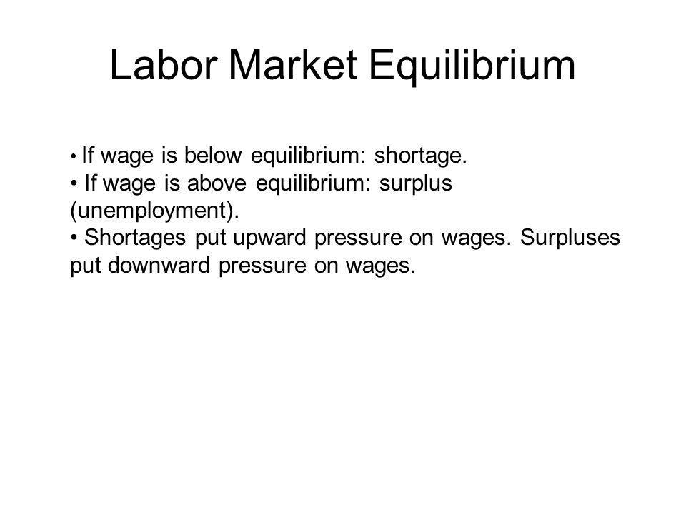 Labor Market Equilibrium If wage is below equilibrium: shortage.