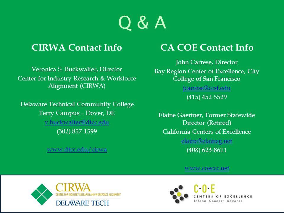 Q & A CIRWA Contact Info Veronica S.