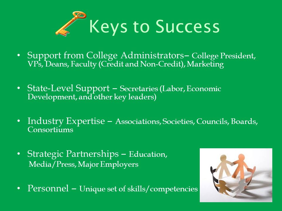 Keys to Success Support from College Administrators – College President, VPs, Deans, Faculty (Credit and Non-Credit), Marketing State-Level Support – Secretaries (Labor, Economic Development, and other key leaders) Industry Expertise – Associations, Societies, Councils, Boards, Consortiums Strategic Partnerships – Education, Media/Press, Major Employers Personnel – Unique set of skills/competencies