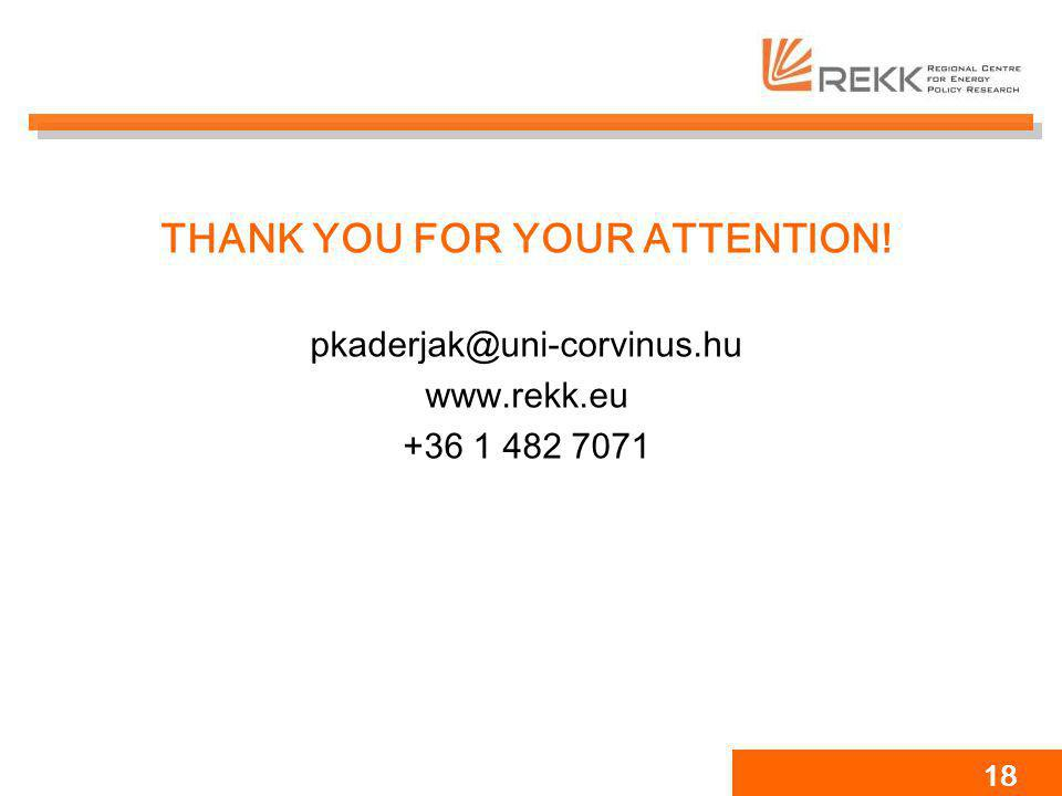 THANK YOU FOR YOUR ATTENTION! pkaderjak@uni-corvinus.hu www.rekk.eu +36 1 482 7071 18