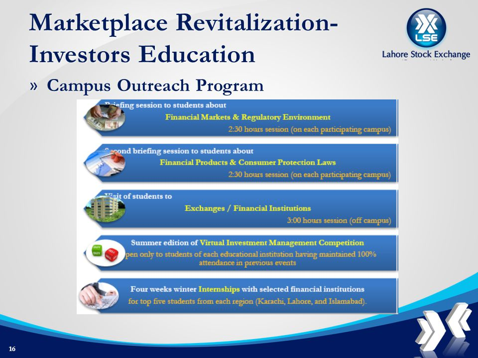 Marketplace Revitalization- Investors Education » Campus Outreach Program 16