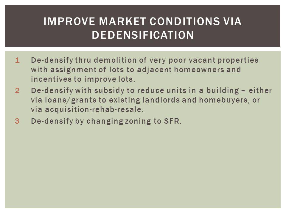 IMPROVE MARKET CONDITIONS VIA DEDENSIFICATION 1De-densify thru demolition of very poor vacant properties with assignment of lots to adjacent homeowner