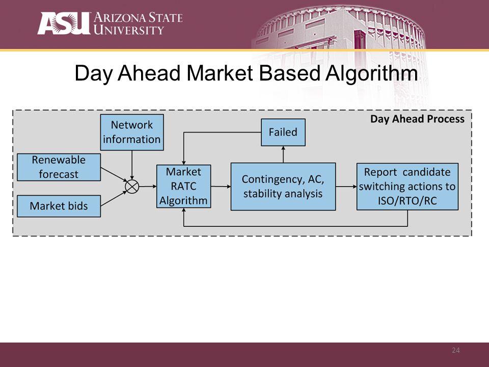 24 Day Ahead Market Based Algorithm