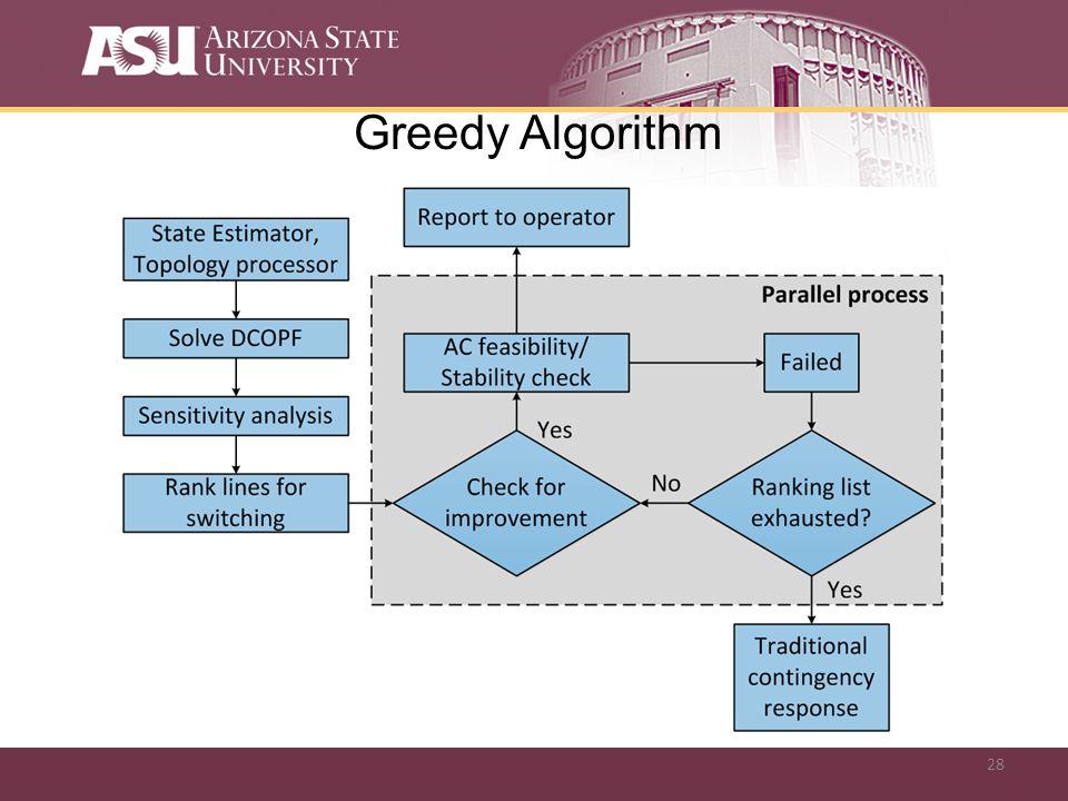 28 Greedy Algorithm