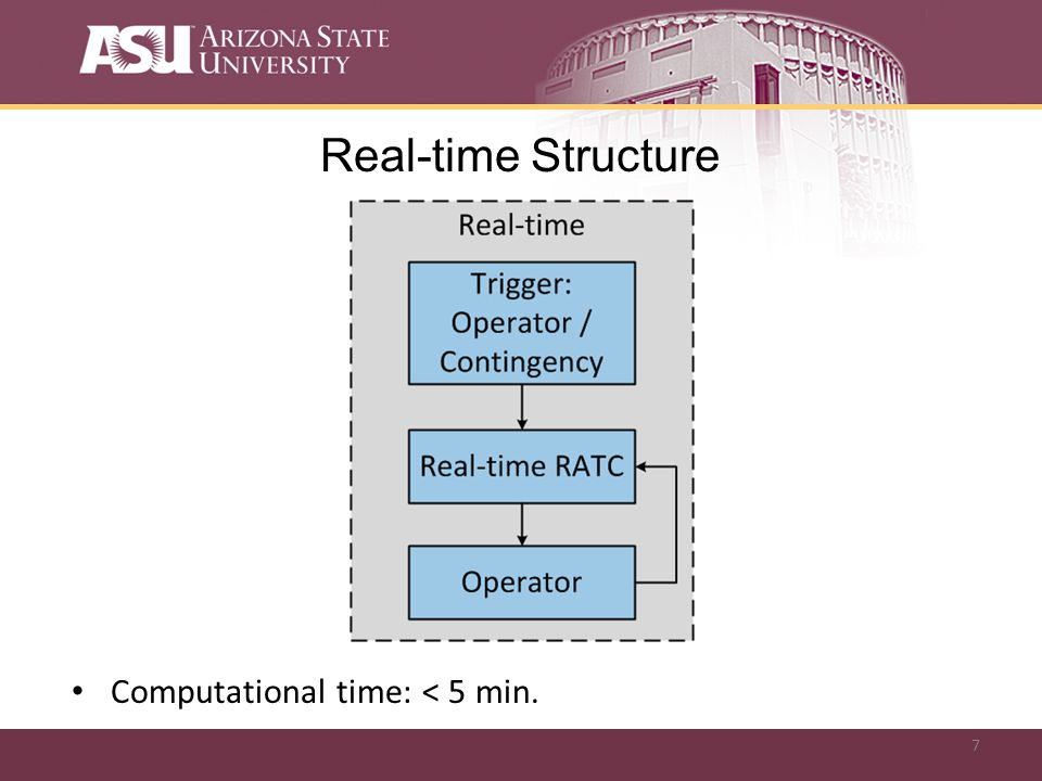 7 Real-time Structure Computational time: < 5 min.