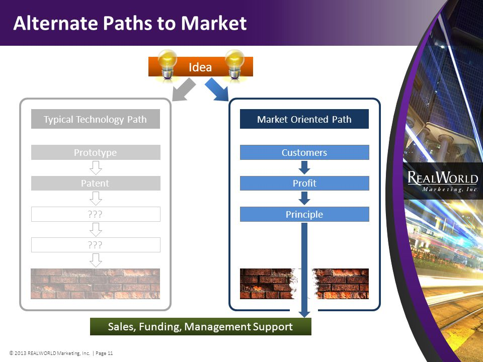 Alternate Paths to Market Typical Technology Path Prototype Patent .