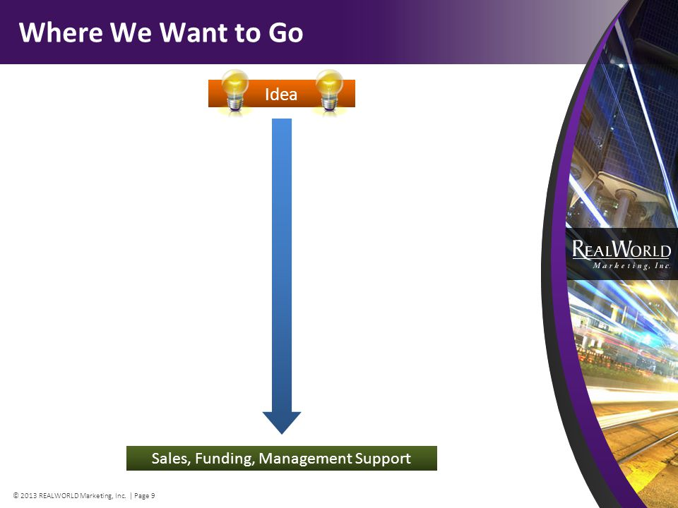 Where We Want to Go Sales, Funding, Management Support Idea © 2013 REALWORLD Marketing, Inc.