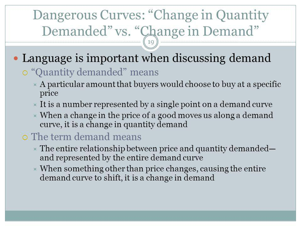 Dangerous Curves: Change in Quantity Demanded vs.
