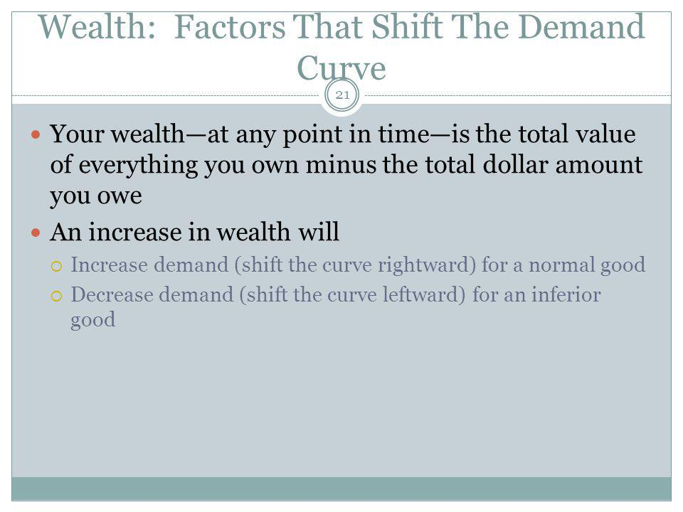 Wealth: Factors That Shift The Demand Curve 21 Your wealthat any point in timeis the total value of everything you own minus the total dollar amount you owe An increase in wealth will Increase demand (shift the curve rightward) for a normal good Decrease demand (shift the curve leftward) for an inferior good