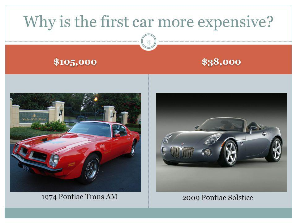 $105,000 $38,000 4 Why is the first car more expensive 1974 Pontiac Trans AM 2009 Pontiac Solstice